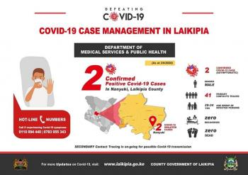 Covid-19 cases management in laikipia